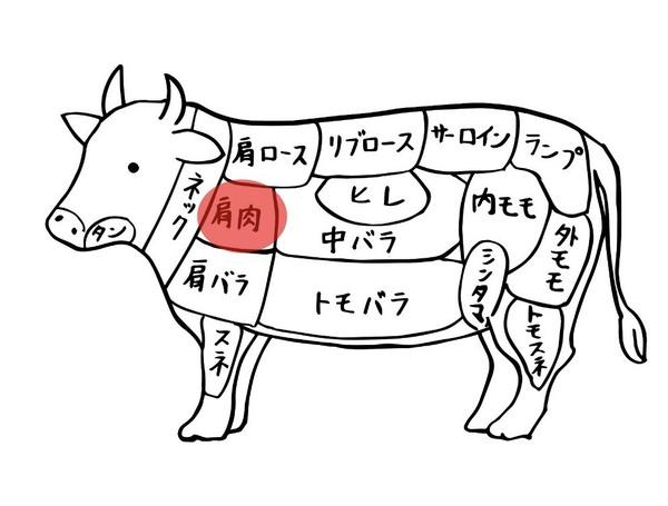好き焼き肉用牛肩肉