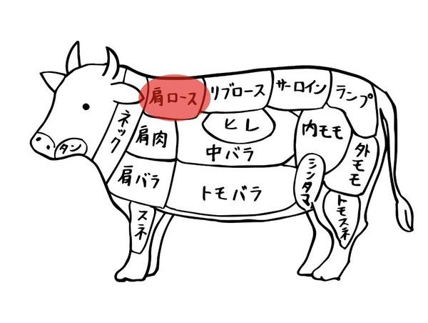 好き焼き肉用牛肩ロース肉